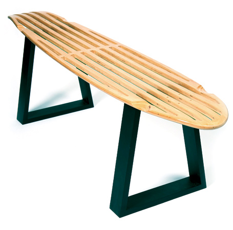 lkj_bench